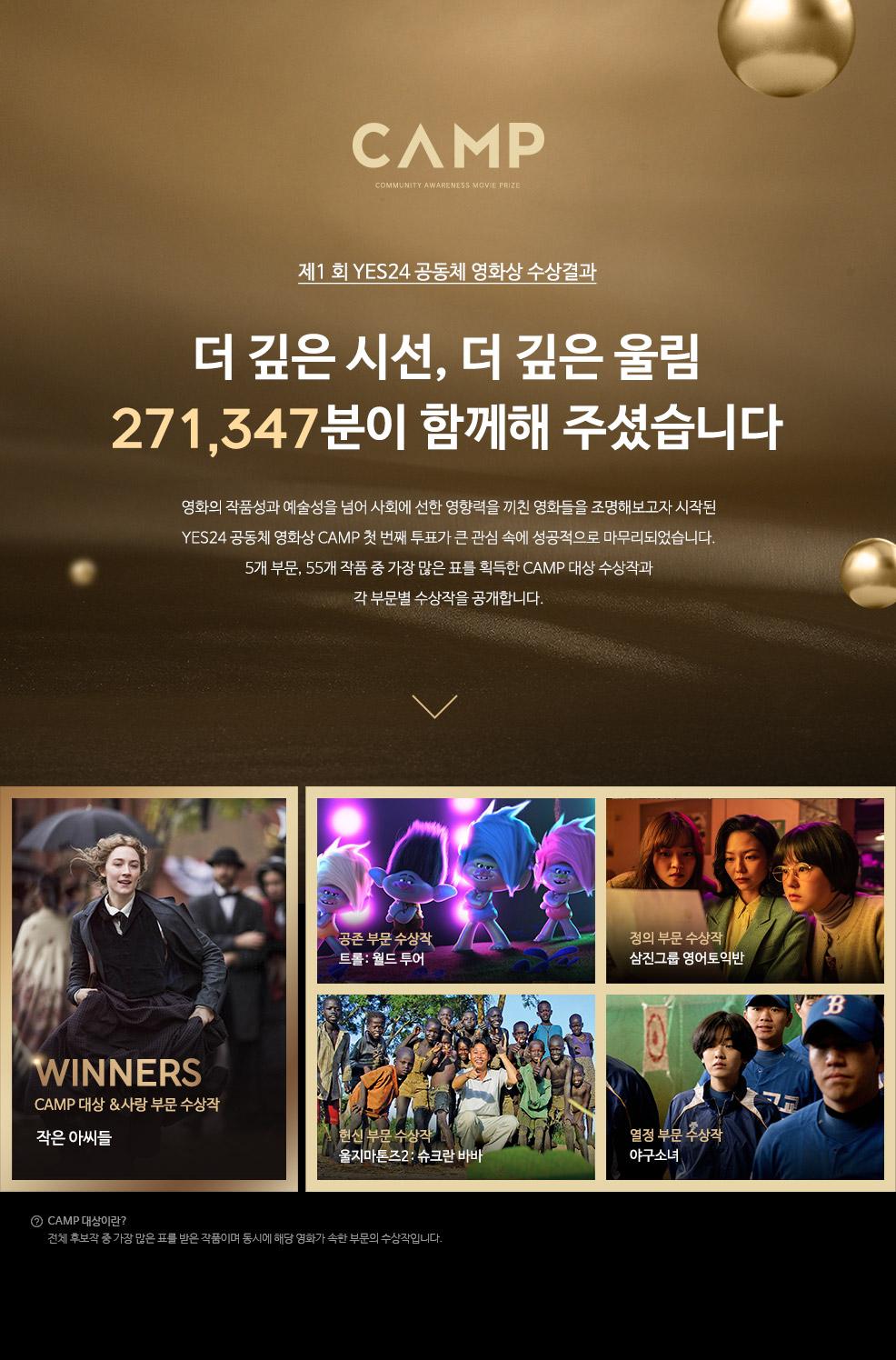 제1회 YES24 공동체 영화상 수상결과